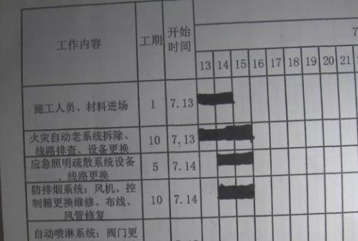长沙中江国际花城小区被立案列为重大火患单位