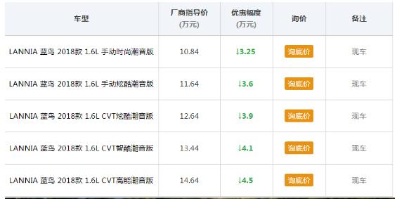 日产蓝鸟最新报价 限时限量大促销 速购_北京pk拾赛车开奖直播