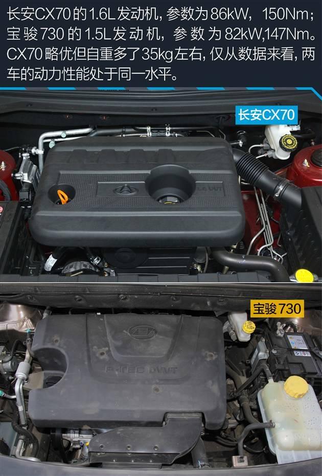长安cx70发动机图解