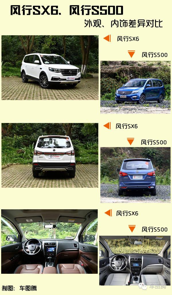 7座SUV东风风行SX6亮点解析 超高性价比高清图片
