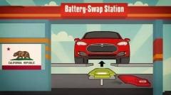 答分歧:为什么电动车不采用更换电池的模式?