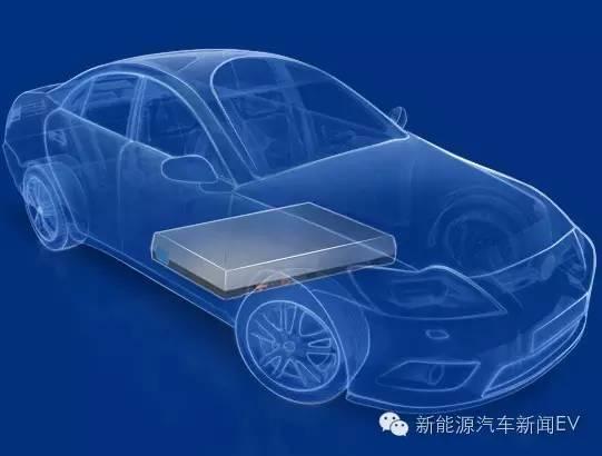 """动力电池该如何""""瘦身""""?_凤凰网汽车_凤凰网"""