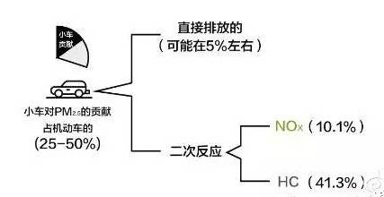 电路 电路图 电子 设计 素材 原理图 427_220