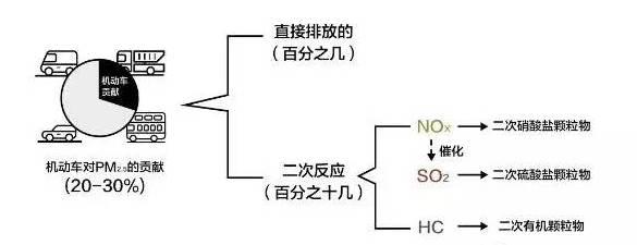 电路 电路图 电子 设计 素材 原理图 585_225
