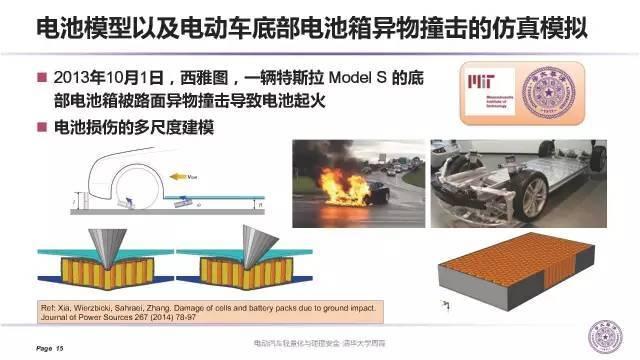 这是我们几年前做的研究,是在整车层面上,当时我们的夏勇老师在MIT访问一年,2013年10月1号著名的特斯拉Model S事故,把底板打穿了,一组电池着火了,夏勇老师做了从汽车底部冲击电池的建模和仿真,这是两年前发表的,当时的模型还不是很准确,现在我们从材料层面做得很细,相信再过几年一定会有一个很好的能够预测的模型。