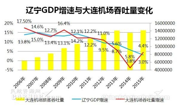 gdp背影_波波真情流露 希望在替补席能看到GDP的身影...