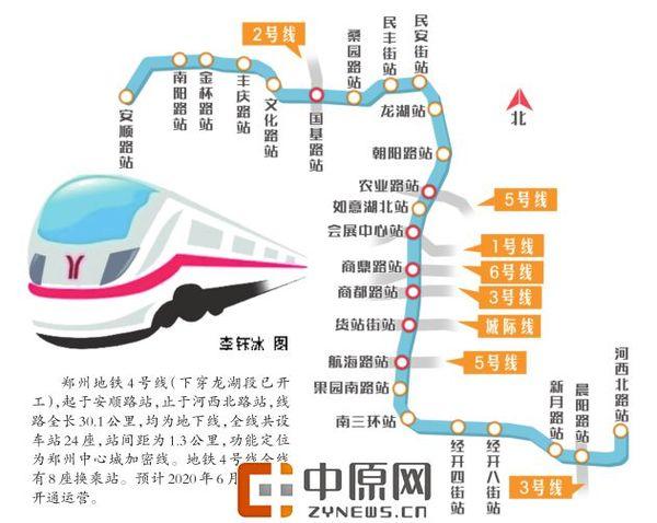高铁+地铁+飞机 3年后郑州人混搭出行so