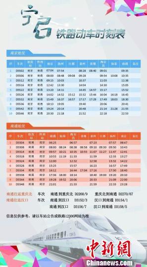 宁启铁路动车时刻表。 上海铁路局绘图 摄