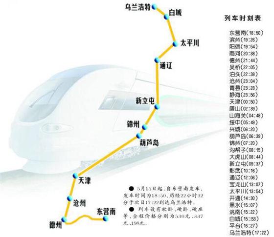 滚动新闻  k1532次列车时刻表 新增东营南至乌兰浩特k1534/1 k1532/3