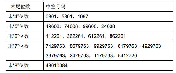888真人娱乐佣金
