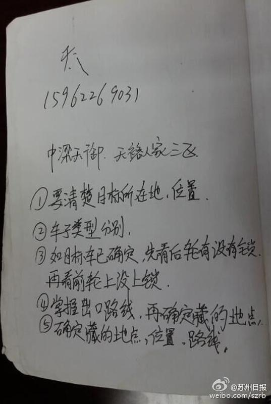 盗心贼架子鼓谱-据苏州日报微博消息,近日,相城警方调查一起系列盗窃案时,在对嫌