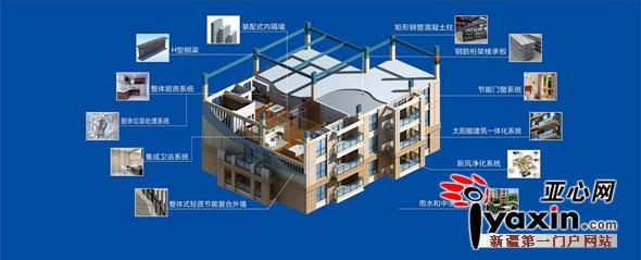 专注于绿色钢结构装配式争做建筑行业引领极mpgj1470图纸图片