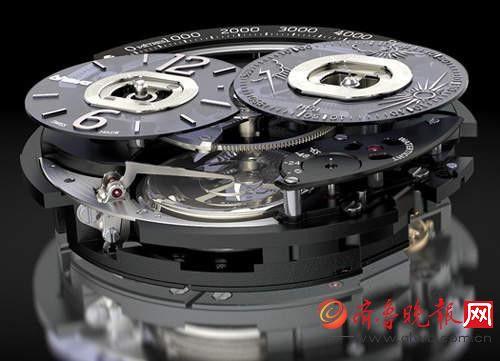 手表内部图片