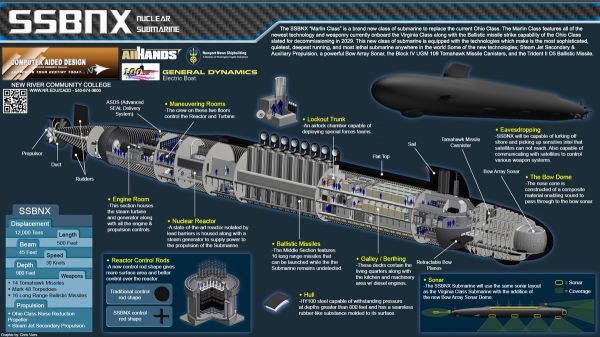 资料图片:外媒制作的哥伦比亚级核潜艇想象图。(图片来源于网络)