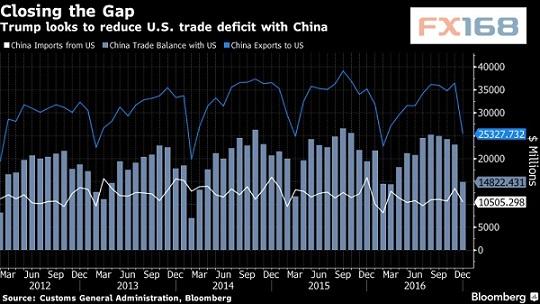 高盛:中美贸易战的后果研究