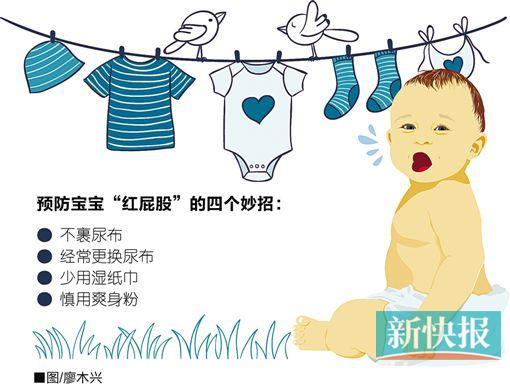 如何包裹婴儿图解步骤
