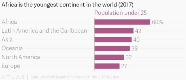 人口增长_教育与人口增长