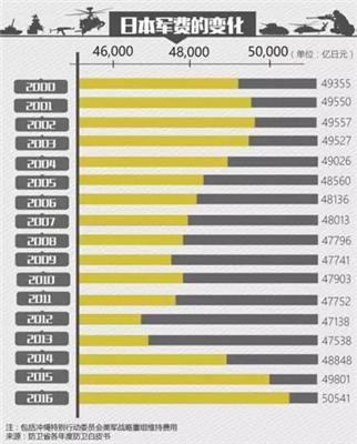 日本 你离发动战争还有多远?(组图) - 契约婴儿(农家子弟) - 契约婴儿的博客