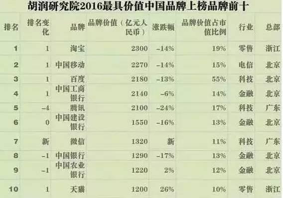 在外省浙商经济总量有多少