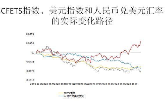 人民币汇率值不值得保?看看余永定怎么讲 (组图)