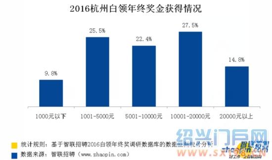 杭州多少人口2016年_G20杭州,美成了真正的天堂