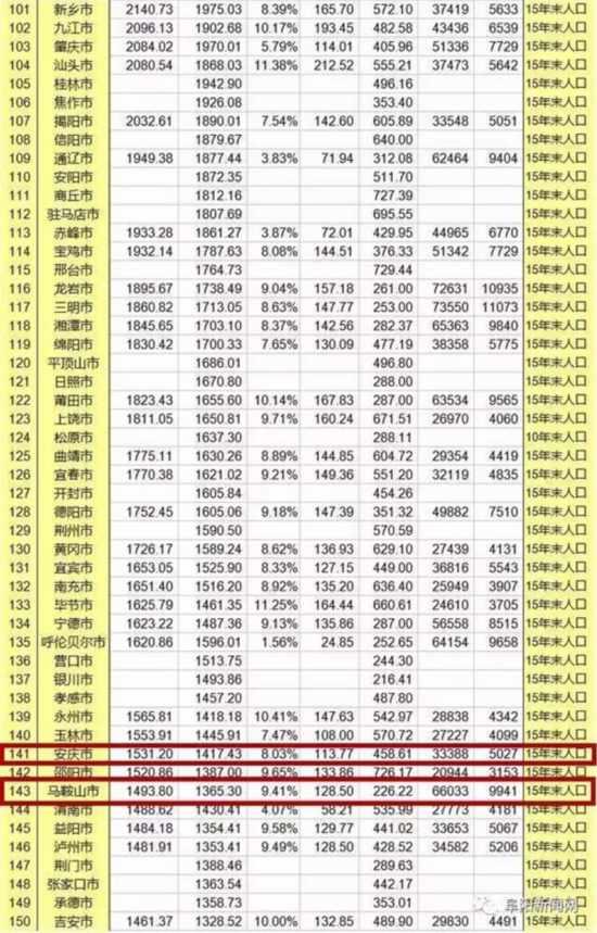 中国最富有县级市排行_2018全国县级市gdp