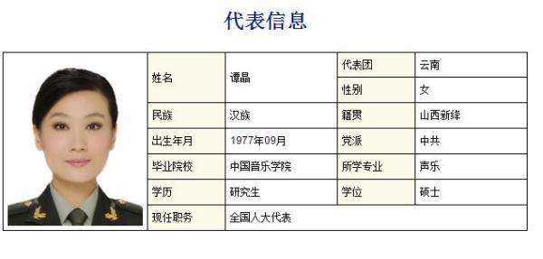 全国人大代表谭晶已由解放军代表团转入云南代表团