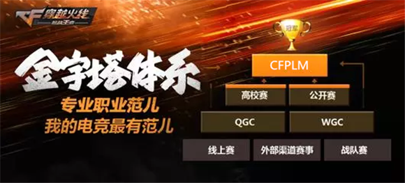 CFPLM总决赛来袭东北赛事影响或超越东方魔都