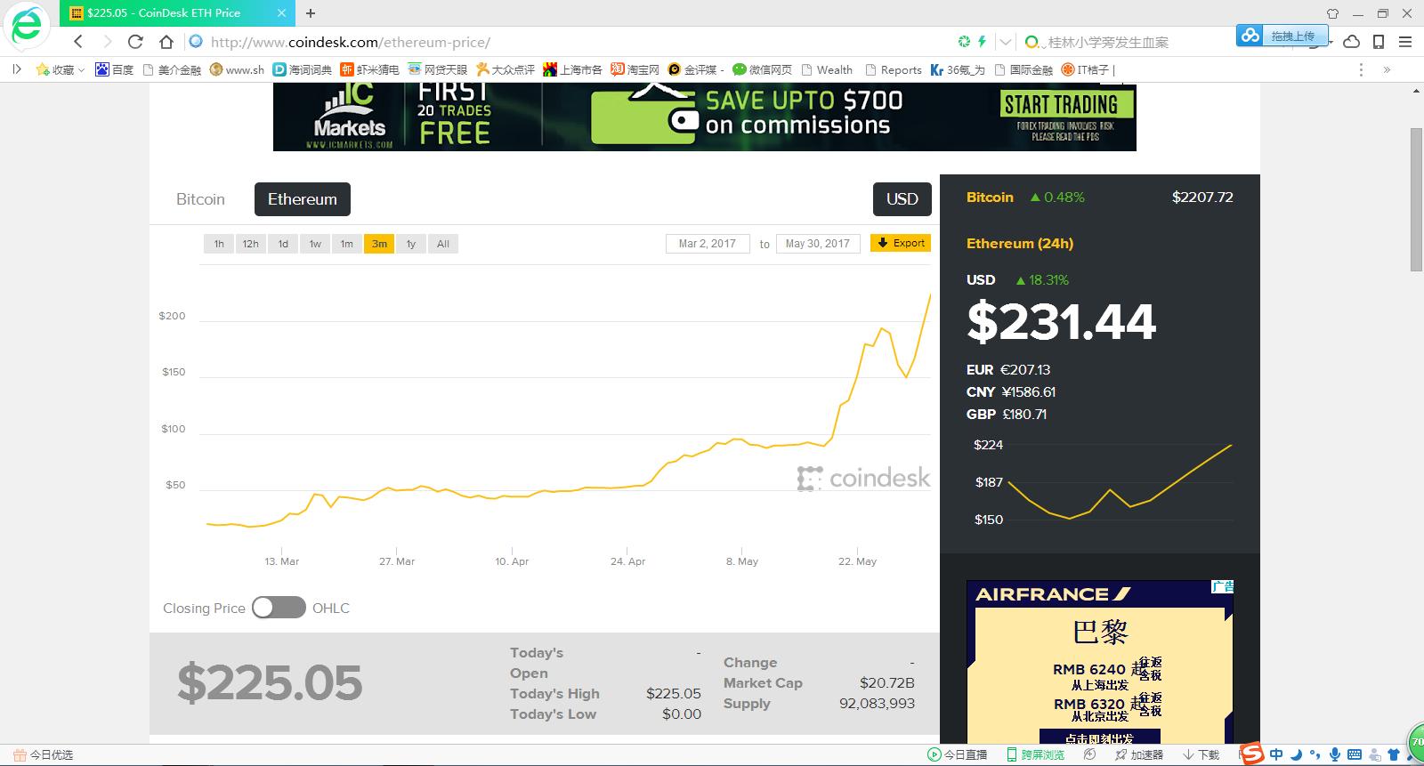 下一个比特币?虚拟货币ETH今年身价暴涨230