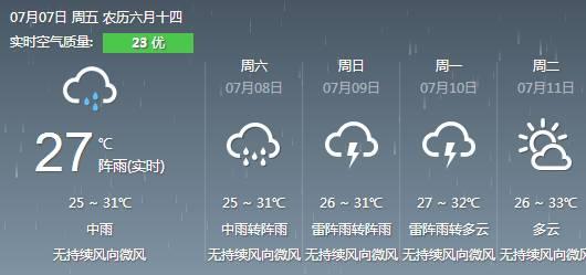 周末广东暴雨、阵雨、大风……分散雷雨遍布,爱搞偷袭!