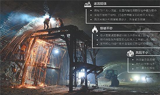 中国建世界最深高铁站:距离地面120米