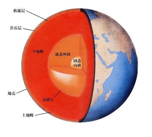 四川为什么频发地震?(附多图技术分析)