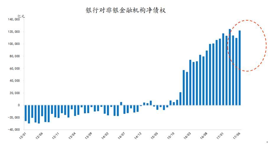 刘煜辉:周期的幻影 本轮人民币回升没带来资本流入