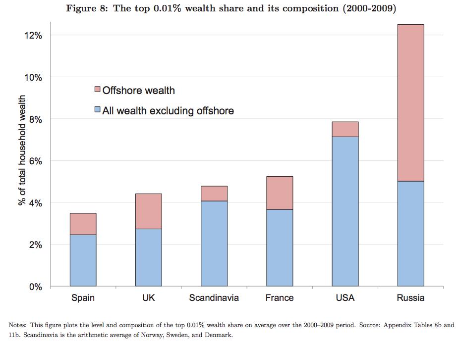 美国收入占gdp多少_1000亿元 个税改革成绩显著 财政收入占GDP比例多少合理