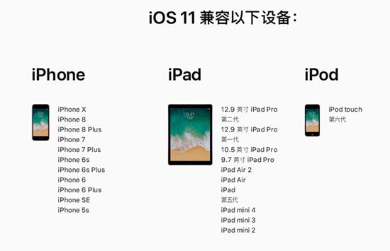 iOS11支持机型