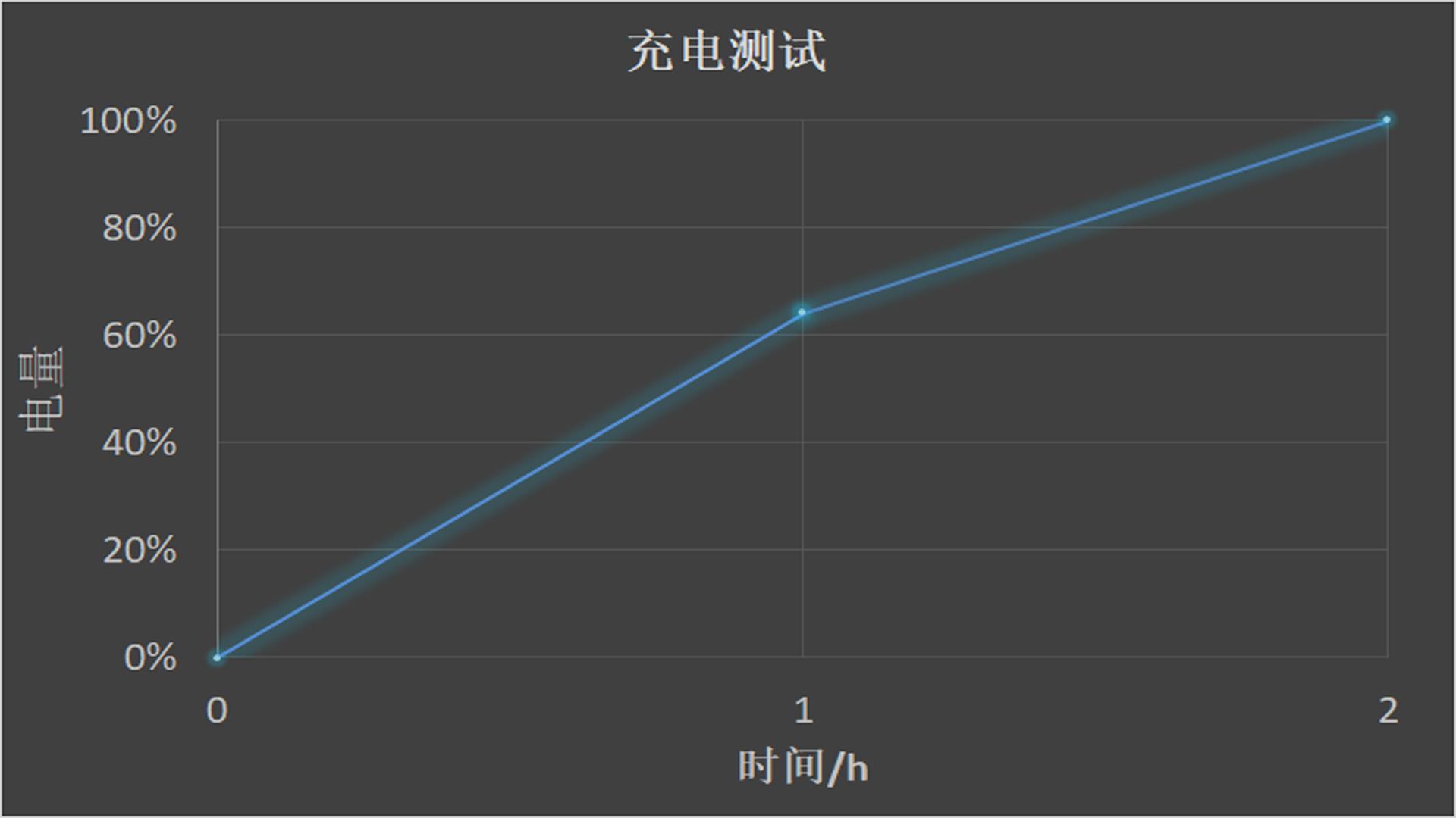 【图片38】努比亚Z17畅享版和旗舰版有什么区别?努比亚Z17畅享版评测