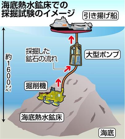 """不怕中国了!日媒称这项技术让日本""""底气十足"""""""
