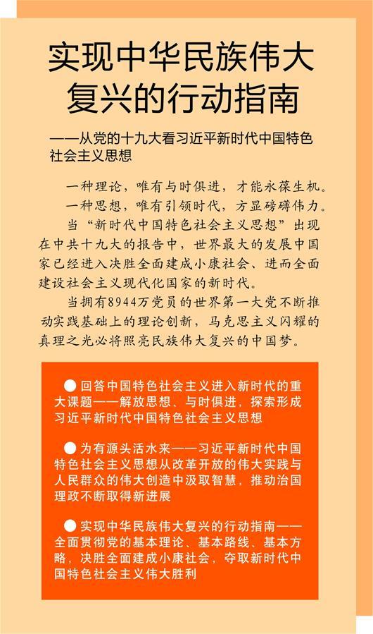 (新华全媒头条·十九大特别报道·图文互动)(1)实现中华民族伟大复兴的行动指南——从党的十九大看习近平新时代中国特色社会主义思想