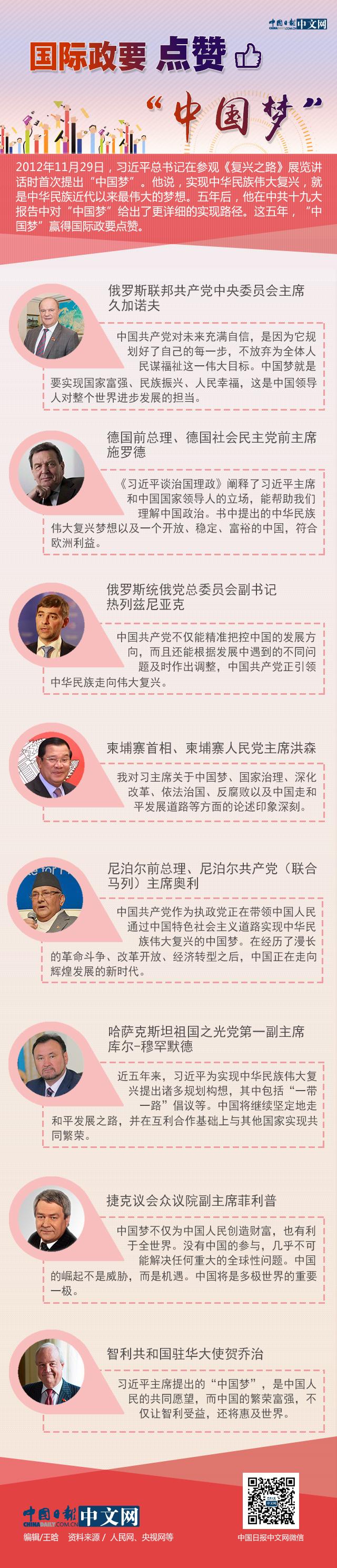 """国际政要点赞""""中国梦"""""""