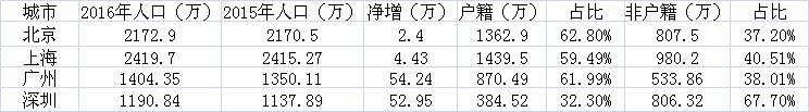 2013世界人口数量排名_中国球迷总数达1.87亿占总人口比例未进世界前20