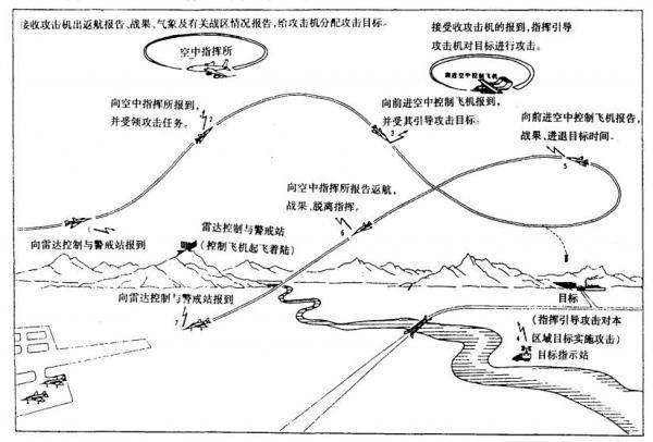 中国新四代战斗机要轻还是重?其实关键是新