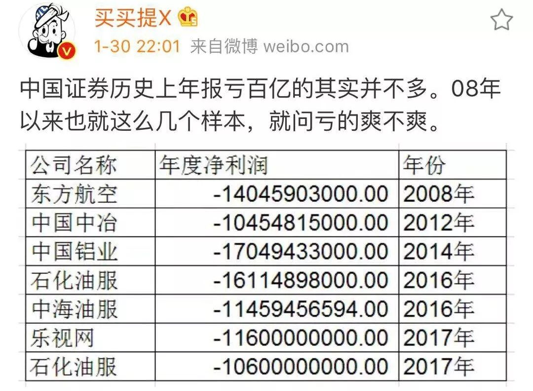 A股连环炸股民哭了:乐视、石化油服预亏超100亿