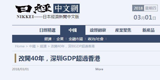北京gdp什么时候超过台湾_台湾gdp增长