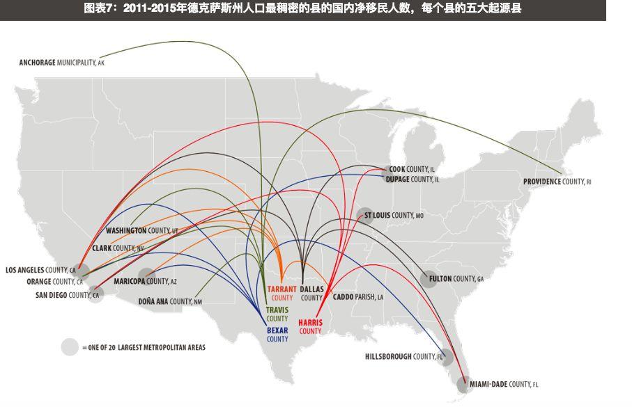 美国大批富人正在撤离加州,他们去了哪里?