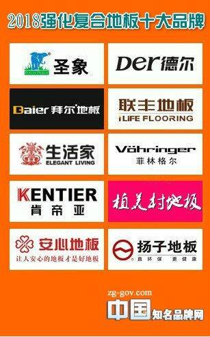 """复合木门品牌排行_木门十大品牌排行榜公布,""""什木坊""""上榜!"""