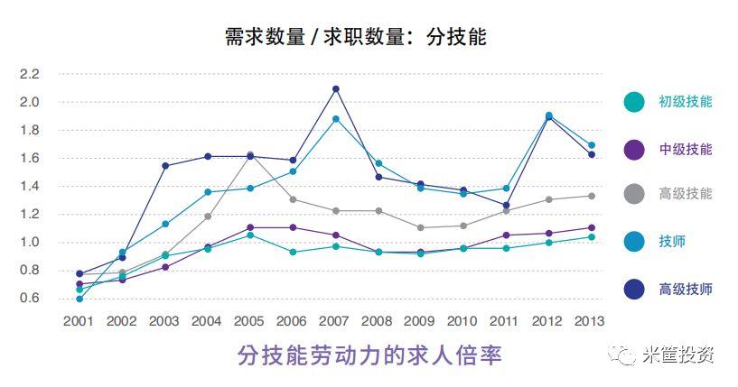 """中国掀起""""抢人大战"""":大学生还够抢吗?"""