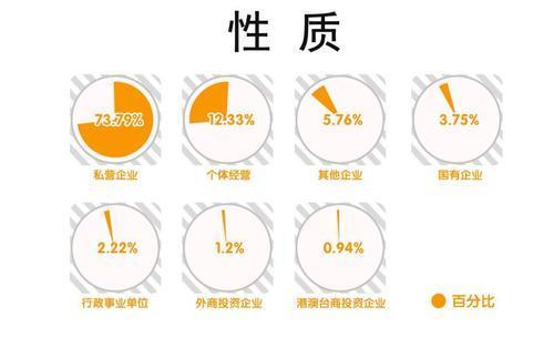第二季度河南人才市场分析报告出炉 机械类专业