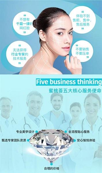 医美中国面部素材