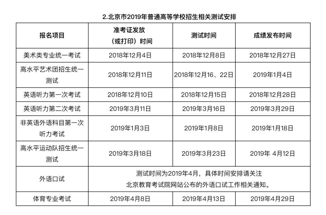 高三生看过来!北京高考有两大变化 11月1日开始报名