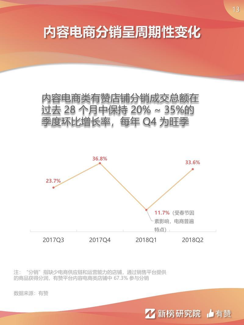 《2018年微信内容电商报告》:中小型公众号涌